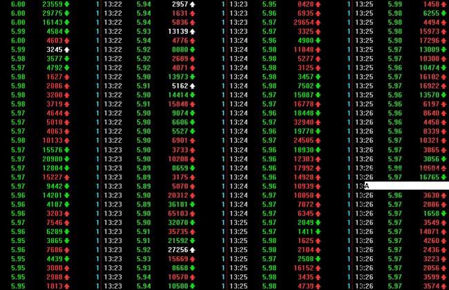 股票现手是什么意思