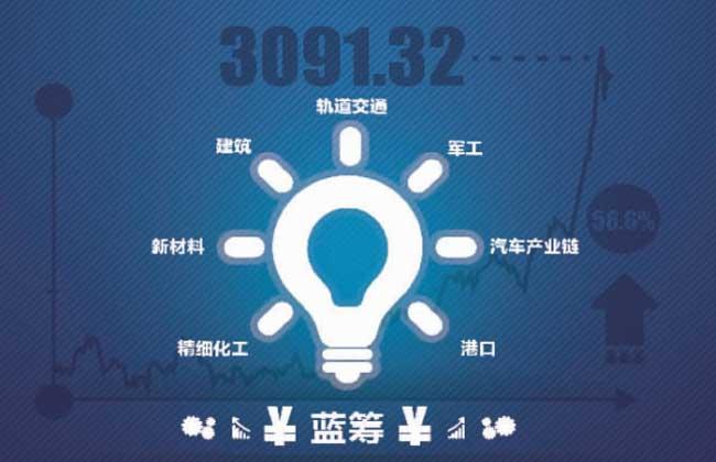 中国蓝筹股有哪些股票?