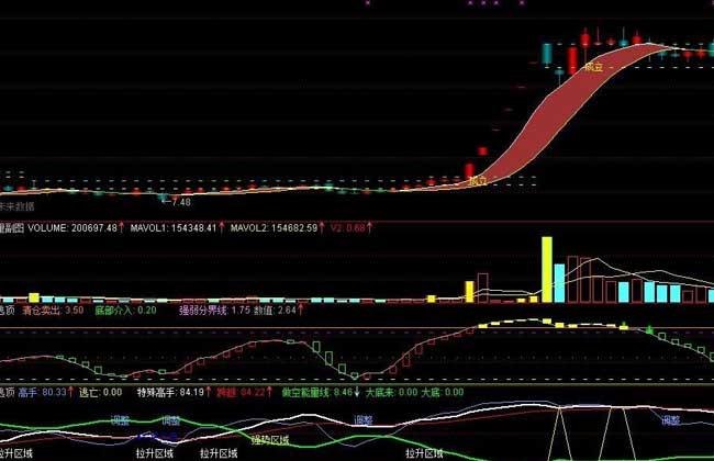股票立桩量